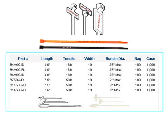 Cable Ties 18 Amp 50 Lb Spec Sheet